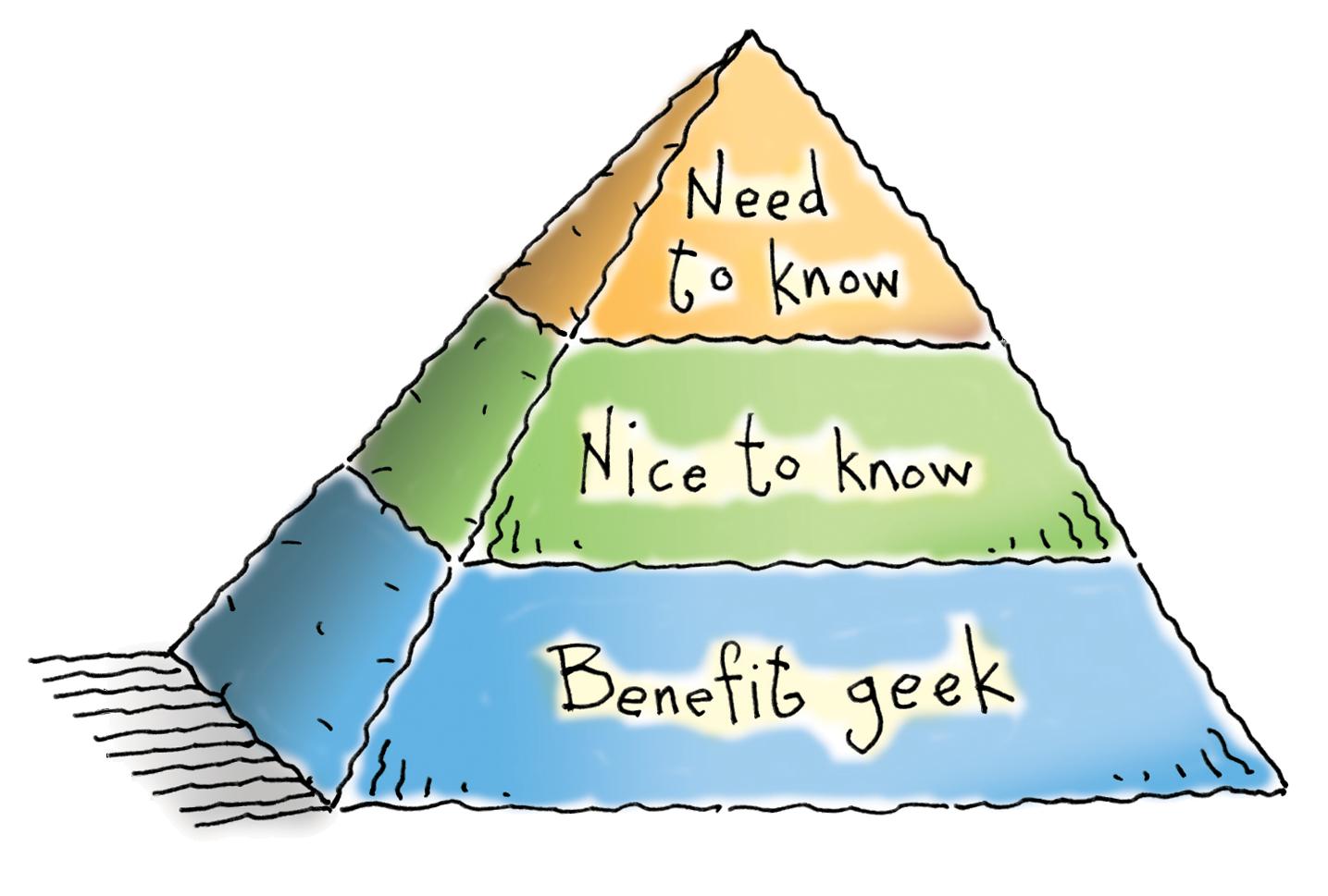 Pyramid (RGB)
